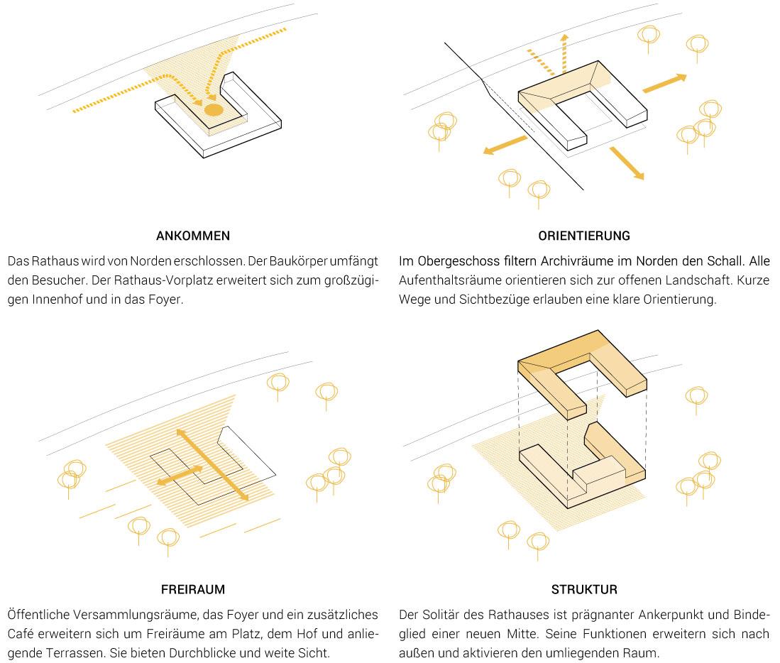 STUDIOKUBIK-KUBIK-architektur-architecture-berlin-RMP-piktogramm