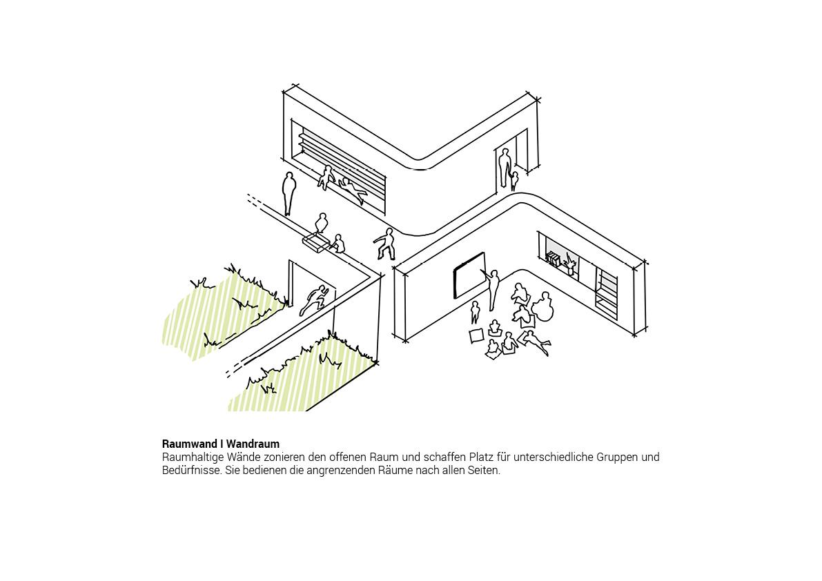 STUDIOKUBIK_architektur-architecture-berlin-Grundschule-Kindergarten-Hort-Krampnitz_axonometrie