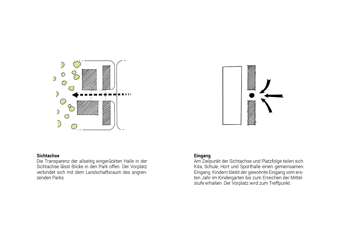 STUDIOKUBIK_architektur-architecture-berlin-Grundschule-Kindergarten-Hort-Krampnitz_pikto2